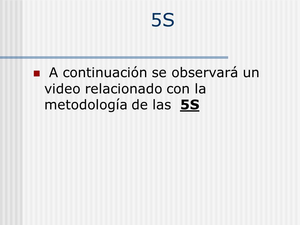 5S A continuación se observará un video relacionado con la metodología de las 5S