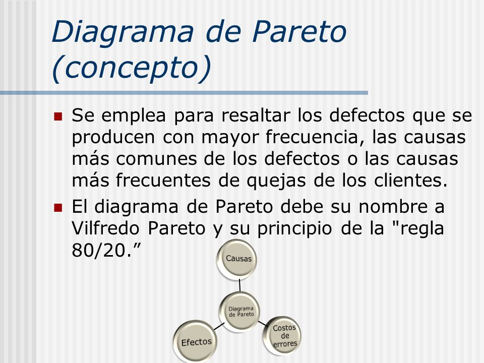 Diagrama de Pareto (concepto) Se emplea para resaltar los defectos que se producen con mayor frecuencia, las causas más comunes de los defectos o las