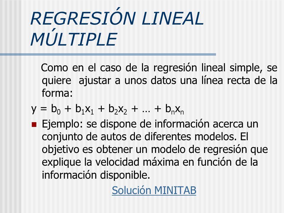 REGRESIÓN LINEAL MÚLTIPLE Como en el caso de la regresión lineal simple, se quiere ajustar a unos datos una línea recta de la forma: y = b 0 + b 1 x 1