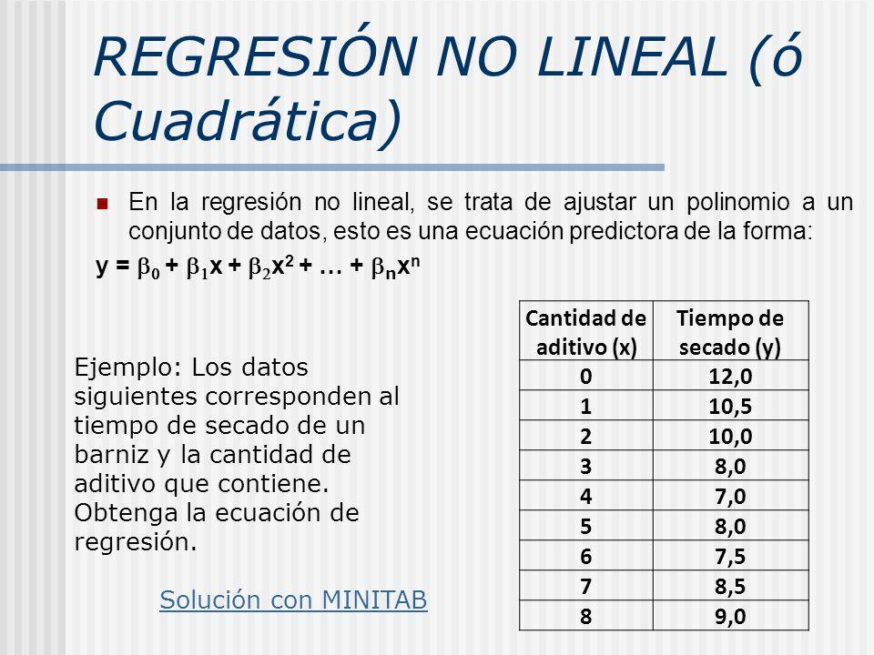REGRESIÓN NO LINEAL (ó Cuadrática) En la regresión no lineal, se trata de ajustar un polinomio a un conjunto de datos, esto es una ecuación predictora
