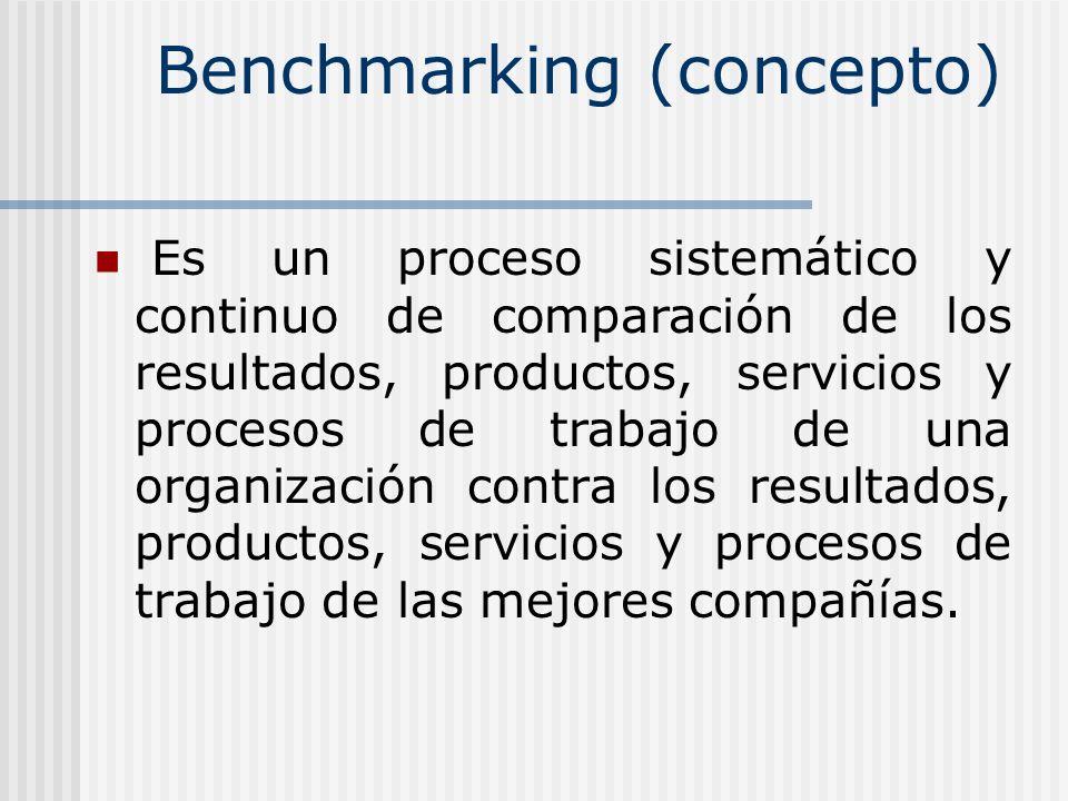 Benchmarking (concepto) Es un proceso sistemático y continuo de comparación de los resultados, productos, servicios y procesos de trabajo de una organ