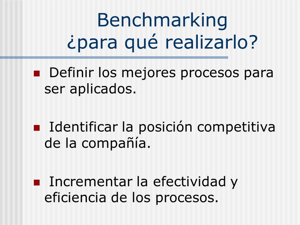 Benchmarking ¿para qué realizarlo? Definir los mejores procesos para ser aplicados. Identificar la posición competitiva de la compañía. Incrementar la