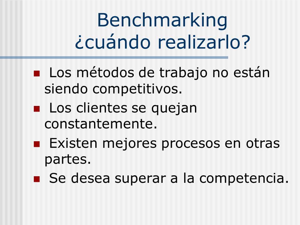 Benchmarking ¿cuándo realizarlo? Los métodos de trabajo no están siendo competitivos. Los clientes se quejan constantemente. Existen mejores procesos