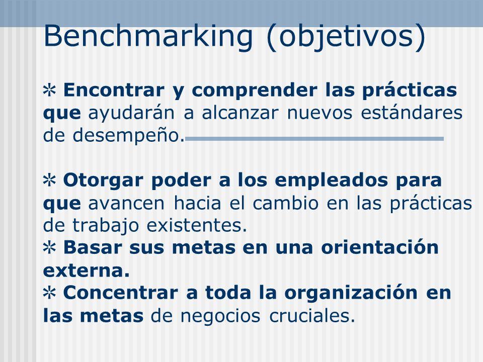 Benchmarking (objetivos) Encontrar y comprender las prácticas que ayudarán a alcanzar nuevos estándares de desempeño. Otorgar poder a los empleados pa