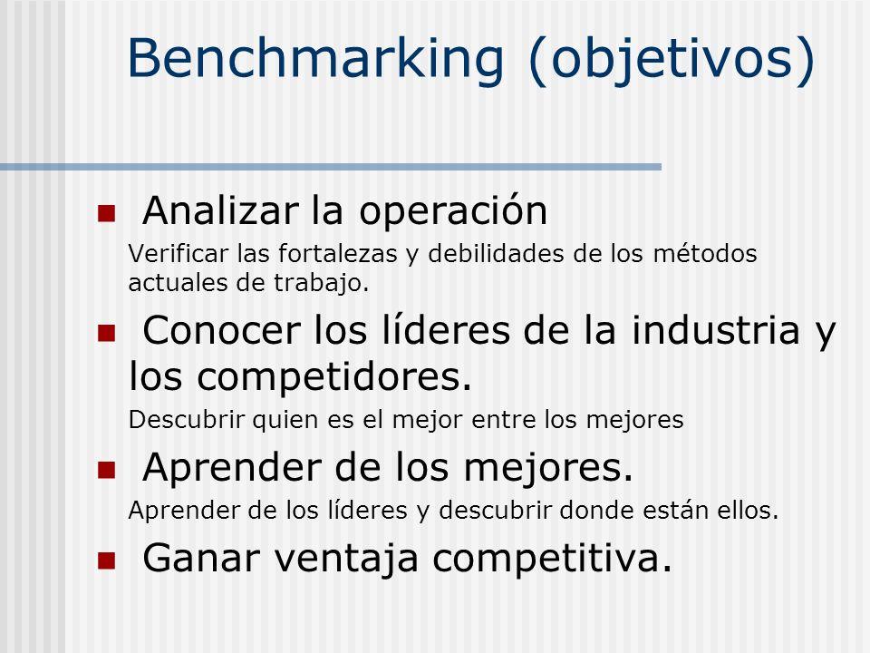 Benchmarking (objetivos) Analizar la operación Verificar las fortalezas y debilidades de los métodos actuales de trabajo. Conocer los líderes de la in