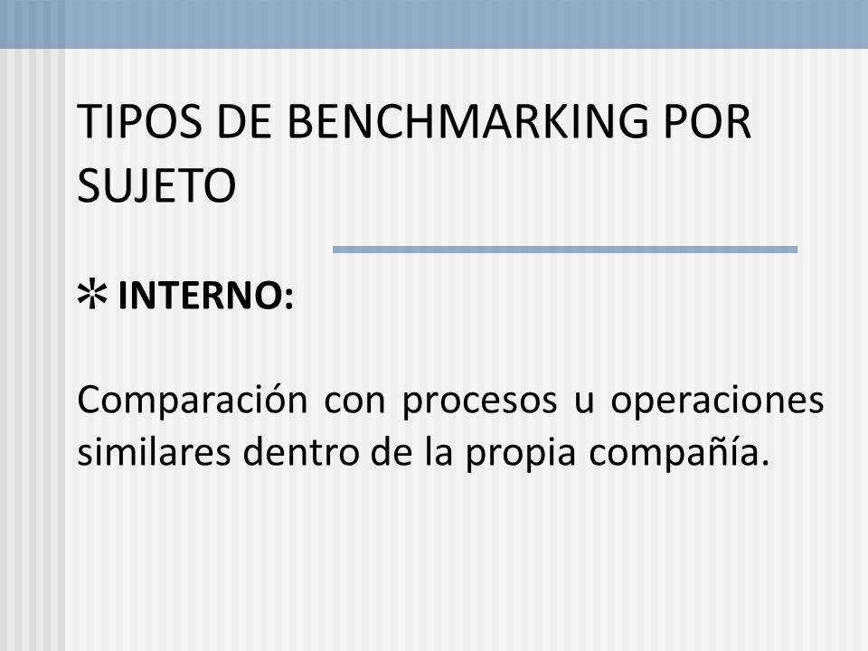 TIPOS DE BENCHMARKING POR SUJETO INTERNO: Comparación con procesos u operaciones similares dentro de la propia compañía.