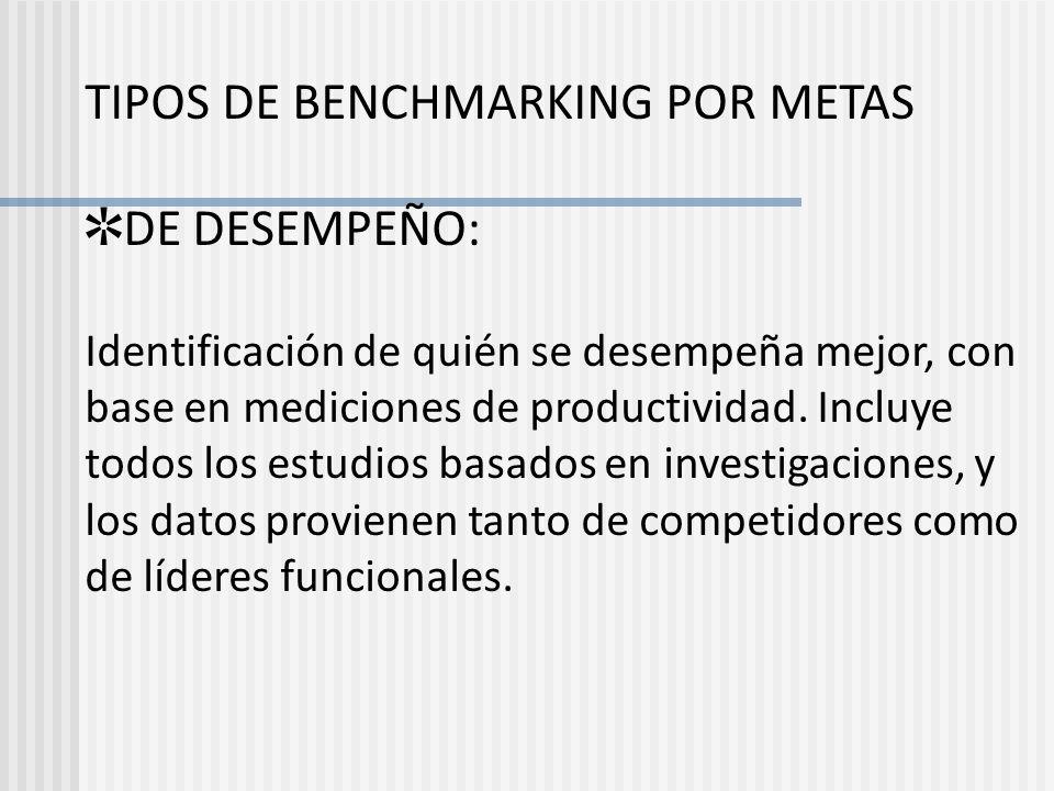 TIPOS DE BENCHMARKING POR METAS DE DESEMPEÑO: Identificación de quién se desempeña mejor, con base en mediciones de productividad. Incluye todos los e