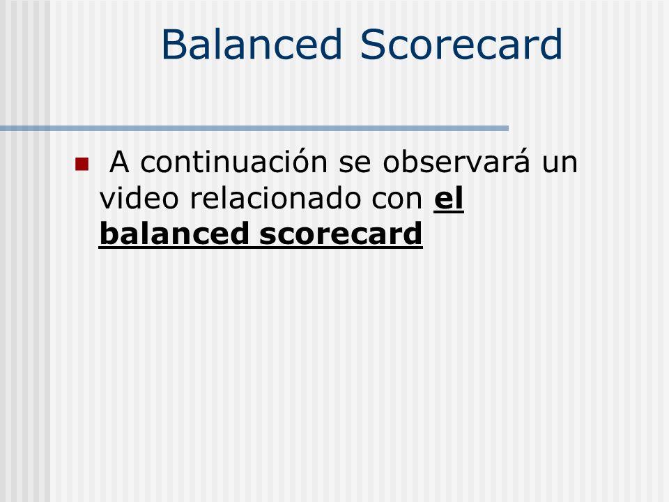 Balanced Scorecard A continuación se observará un video relacionado con el balanced scorecard