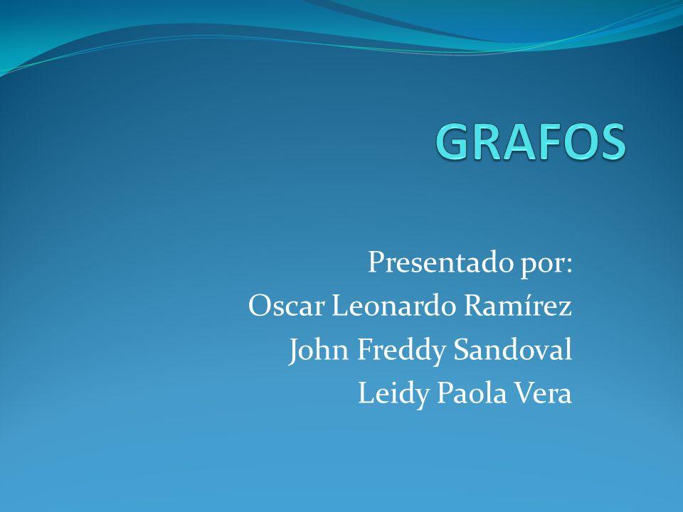 Presentado por: Oscar Leonardo Ramírez John Freddy Sandoval Leidy Paola Vera