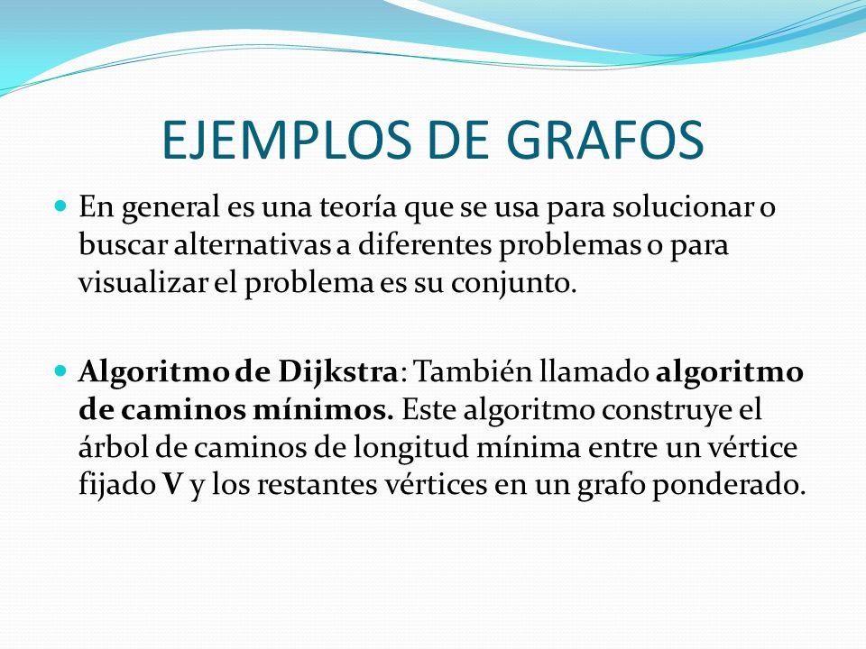 EJEMPLOS DE GRAFOS En general es una teoría que se usa para solucionar o buscar alternativas a diferentes problemas o para visualizar el problema es s