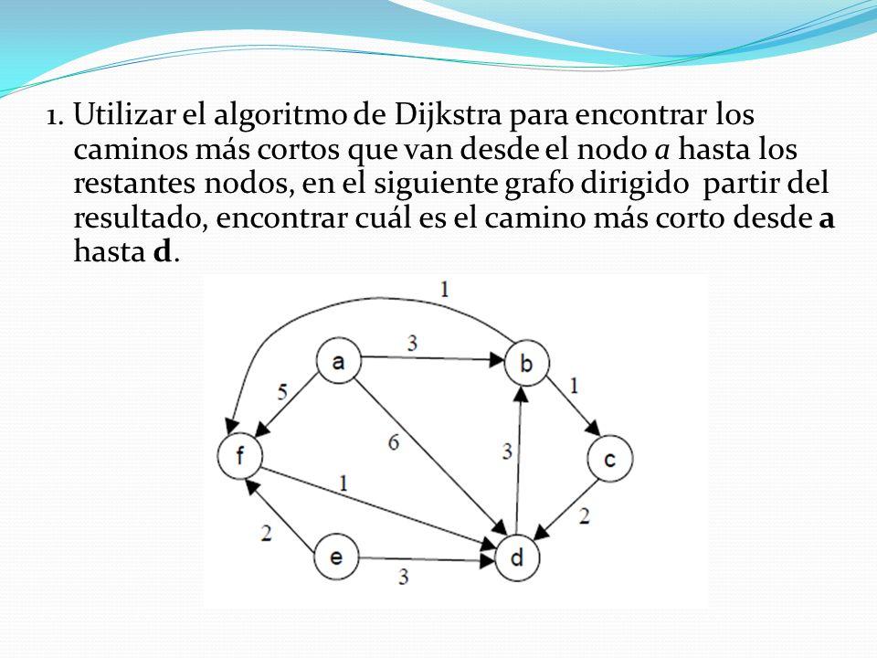 1. Utilizar el algoritmo de Dijkstra para encontrar los caminos más cortos que van desde el nodo a hasta los restantes nodos, en el siguiente grafo di