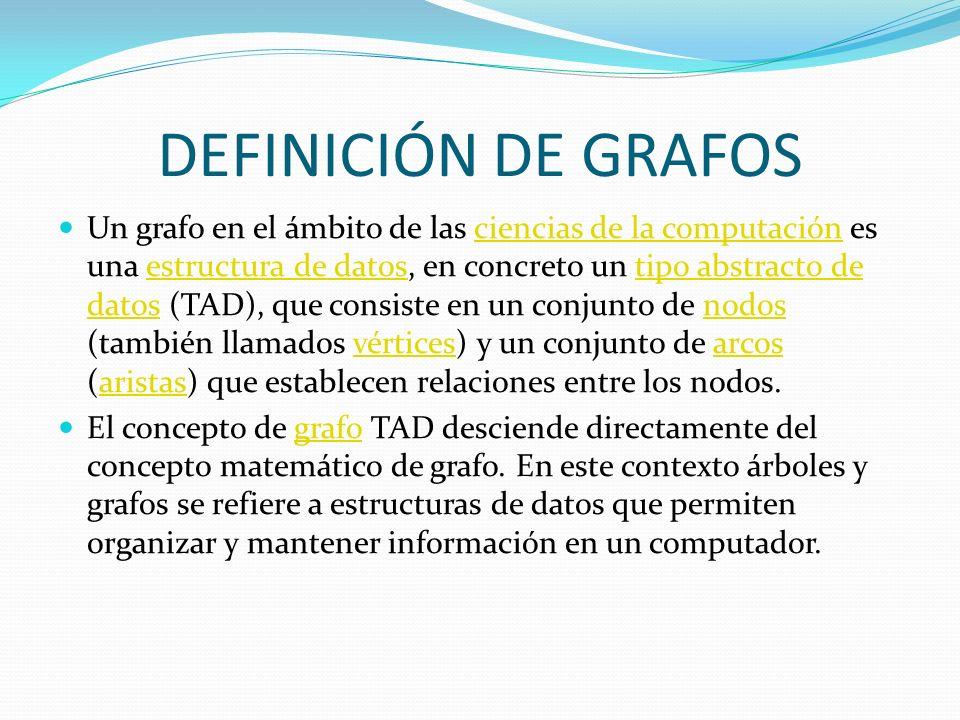 DEFINICIÓN DE GRAFOS Un grafo en el ámbito de las ciencias de la computación es una estructura de datos, en concreto un tipo abstracto de datos (TAD),
