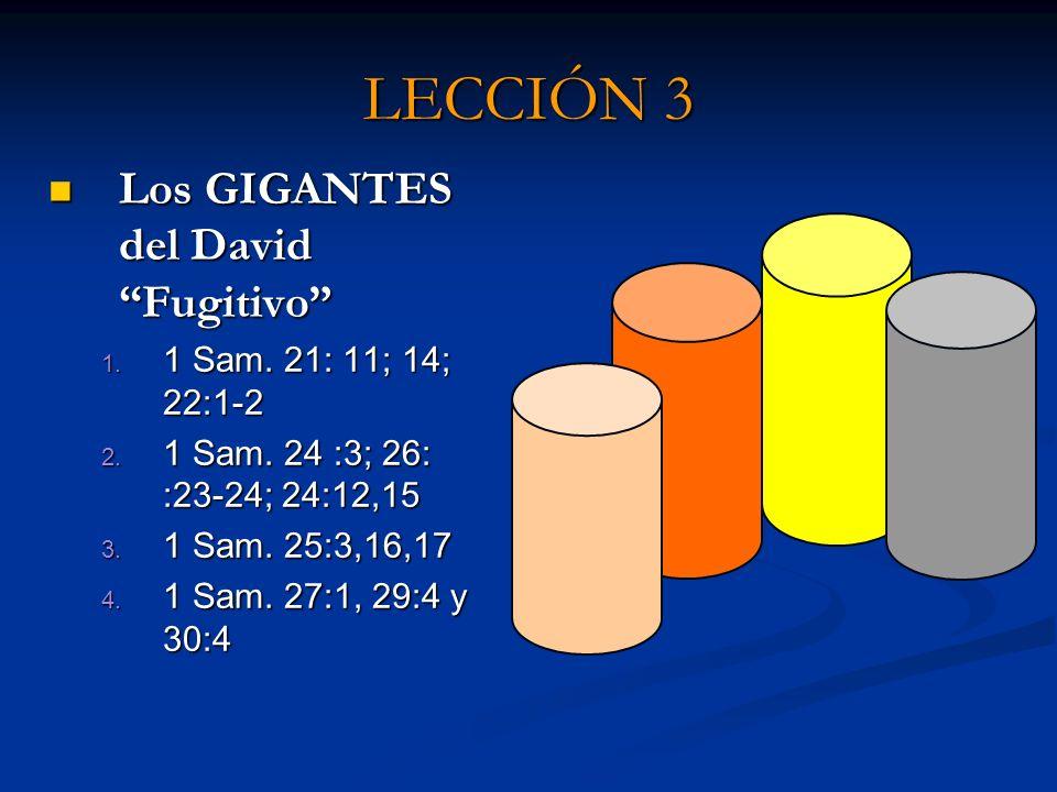 LECCIÓN 3 Los GIGANTES del David Fugitivo Los GIGANTES del David Fugitivo 1. 1 Sam. 21: 11; 14; 22:1-2 2. 1 Sam. 24 :3; 26: :23-24; 24:12,15 3. 1 Sam.