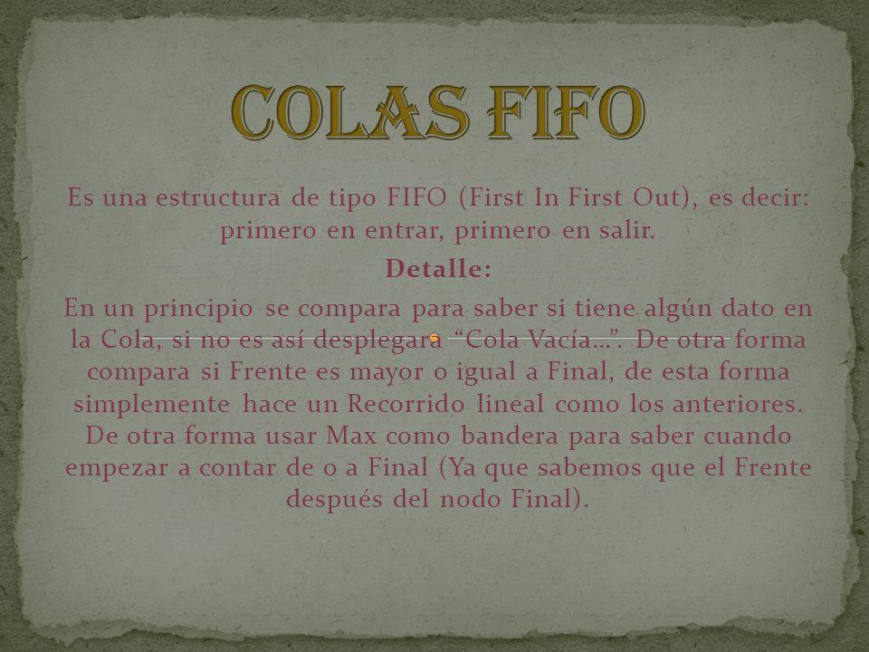 Es una estructura de tipo FIFO (First In First Out), es decir: primero en entrar, primero en salir. Detalle: En un principio se compara para saber si
