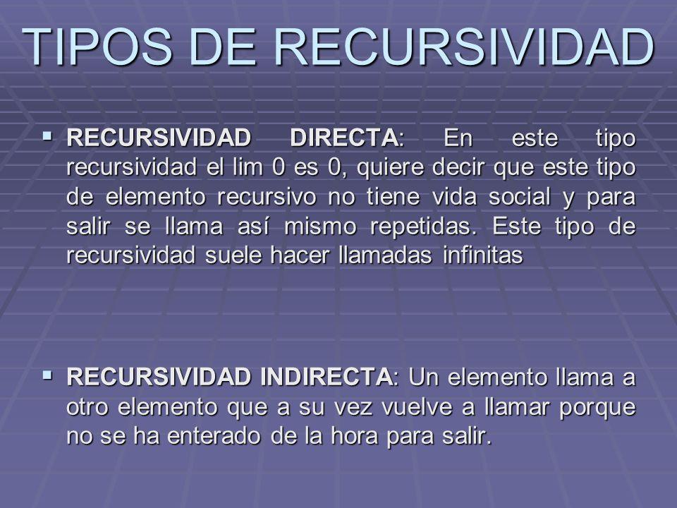 RECURSIVIDAD DIRECTA: En este tipo recursividad el lim 0 es 0, quiere decir que este tipo de elemento recursivo no tiene vida social y para salir se l