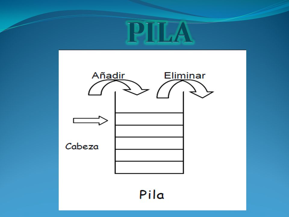 1) 1) Es una colección ordenada de elementos en la cual en un extremo se pueden insertar y retirar elementos; este extremo es llamado parte superior de la pila (tope).