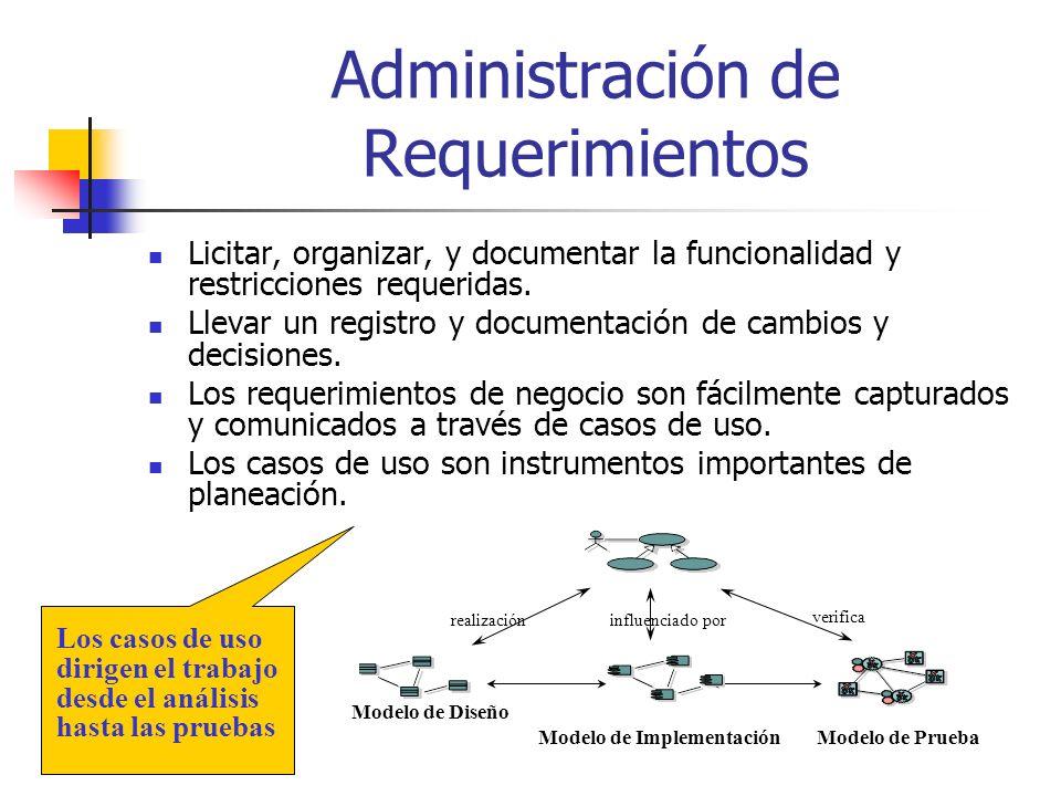 Administración de Requerimientos Licitar, organizar, y documentar la funcionalidad y restricciones requeridas.