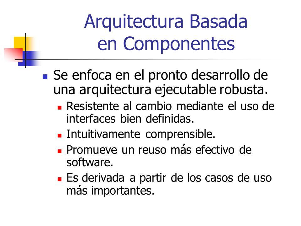Arquitectura Basada en Componentes Se enfoca en el pronto desarrollo de una arquitectura ejecutable robusta.