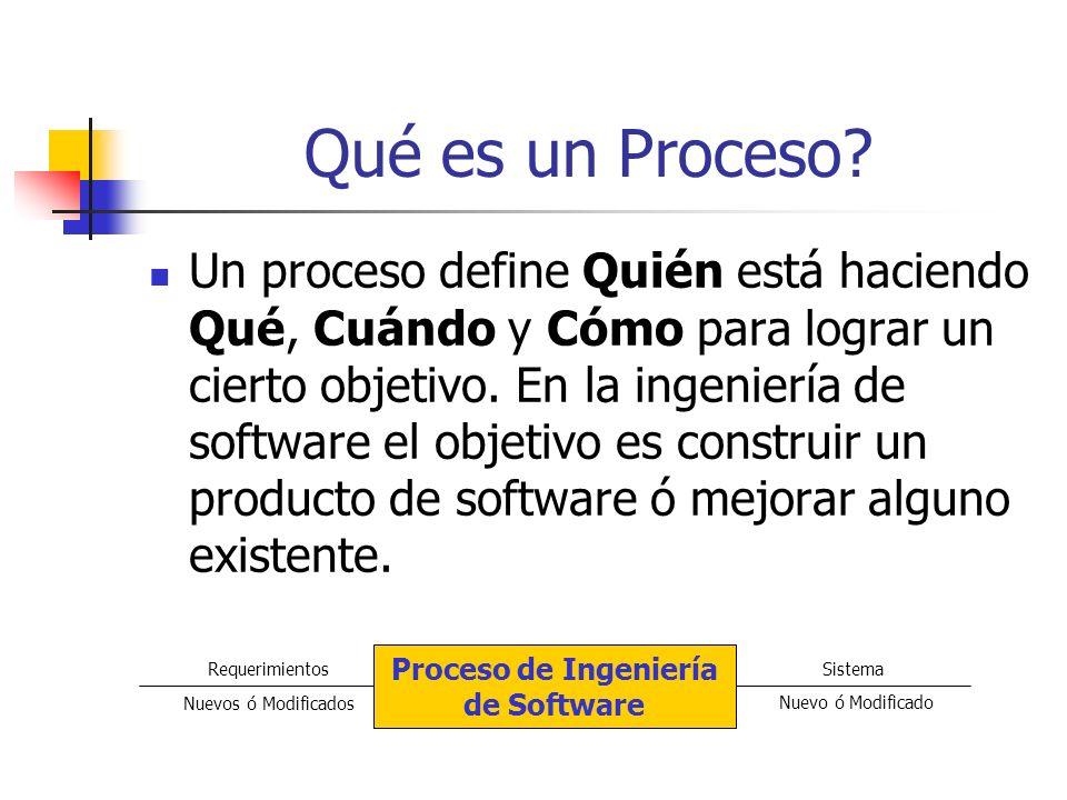 Verificación de la Calidad del Software Crea pruebas para cada escenario (casos de uso) para asegurar que todos los requerimientos están propiamente implementados.