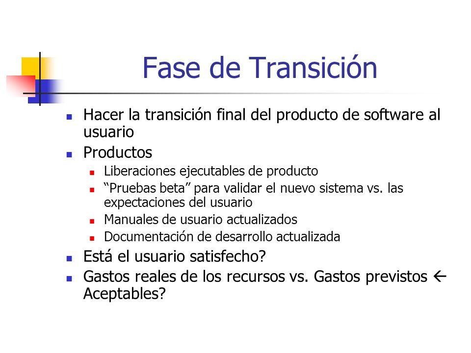 Fase de Transición Hacer la transición final del producto de software al usuario Productos Liberaciones ejecutables de producto Pruebas beta para validar el nuevo sistema vs.