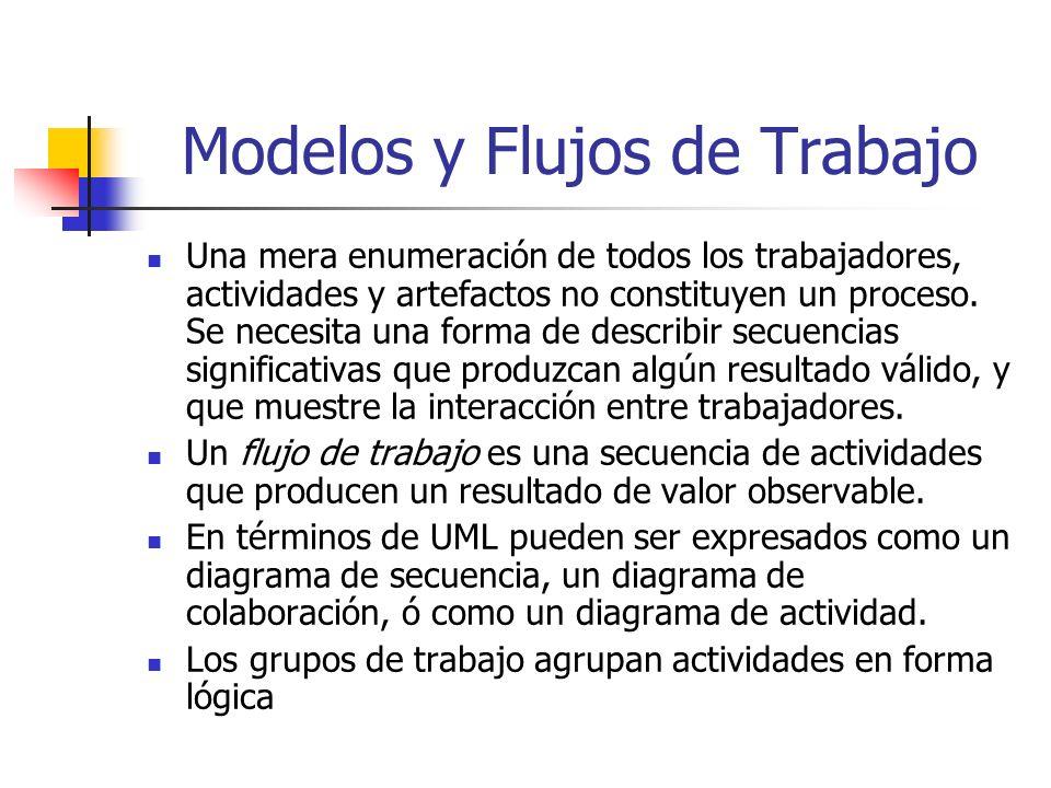 Modelos y Flujos de Trabajo Una mera enumeración de todos los trabajadores, actividades y artefactos no constituyen un proceso.