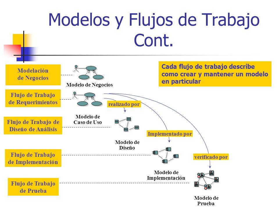 Modelos y Flujos de Trabajo Cont.