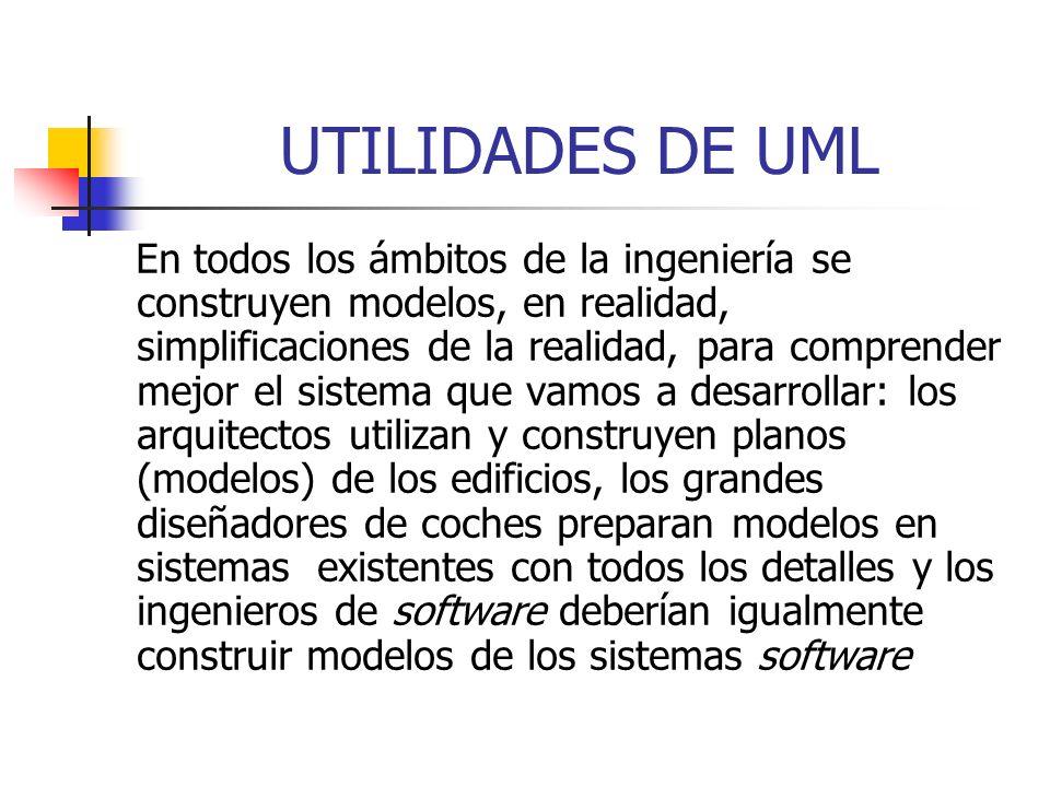 UTILIDADES DE UML En todos los ámbitos de la ingeniería se construyen modelos, en realidad, simplificaciones de la realidad, para comprender mejor el sistema que vamos a desarrollar: los arquitectos utilizan y construyen planos (modelos) de los edificios, los grandes diseñadores de coches preparan modelos en sistemas existentes con todos los detalles y los ingenieros de software deberían igualmente construir modelos de los sistemas software