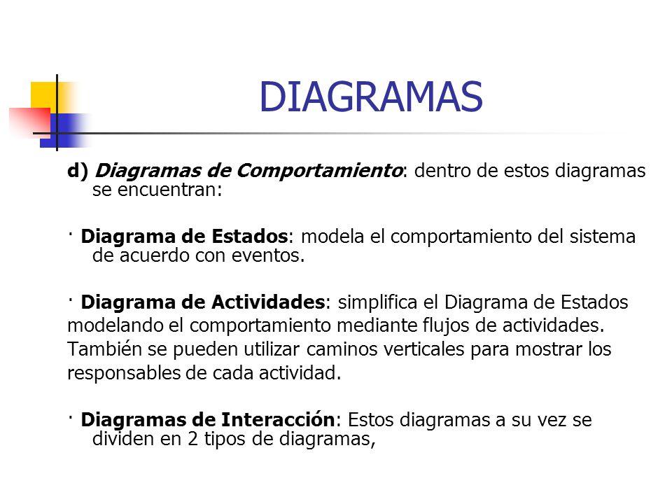 DIAGRAMAS d) Diagramas de Comportamiento: dentro de estos diagramas se encuentran: · Diagrama de Estados: modela el comportamiento del sistema de acuerdo con eventos.