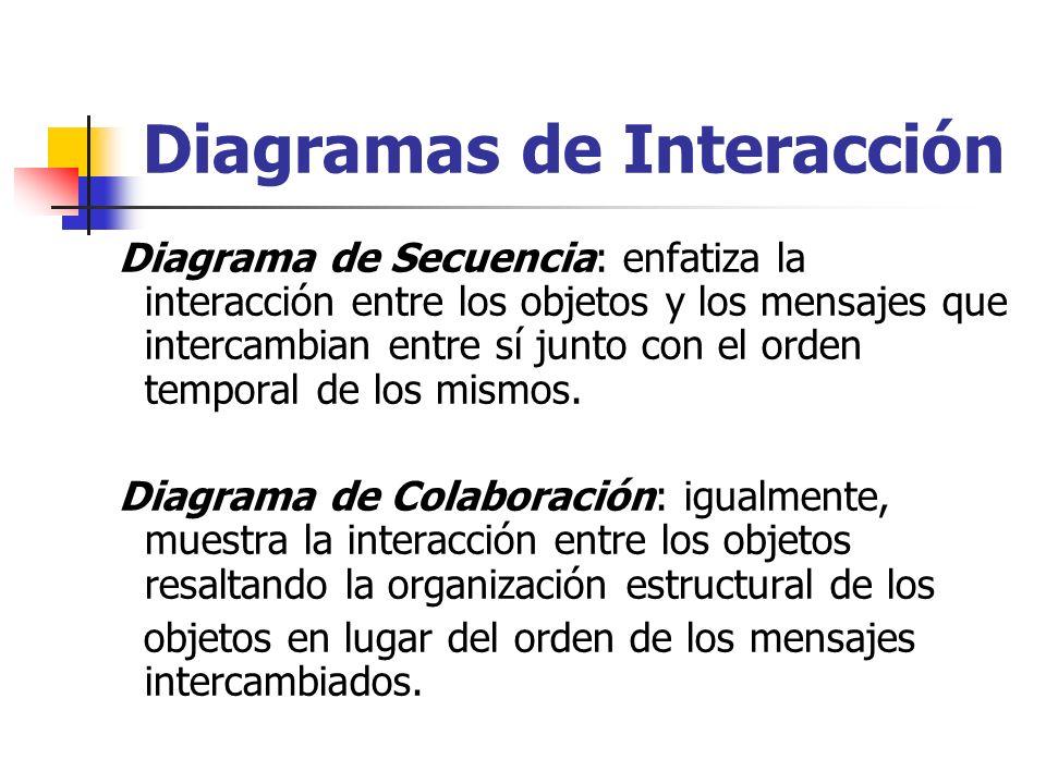 Diagramas de Interacción Diagrama de Secuencia: enfatiza la interacción entre los objetos y los mensajes que intercambian entre sí junto con el orden temporal de los mismos.