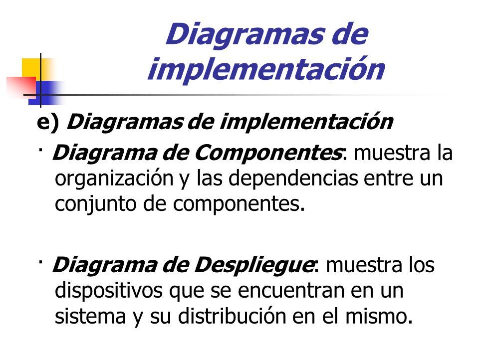 Diagramas de implementación e) Diagramas de implementación · Diagrama de Componentes: muestra la organización y las dependencias entre un conjunto de componentes.