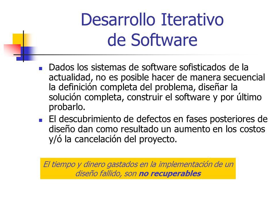 Desarrollo Iterativo de Software Dados los sistemas de software sofisticados de la actualidad, no es posible hacer de manera secuencial la definición completa del problema, diseñar la solución completa, construir el software y por último probarlo.