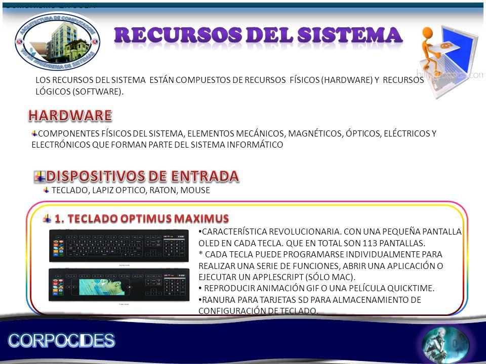COMPONENTES FÍSICOS DEL SISTEMA, ELEMENTOS MECÁNICOS, MAGNÉTICOS, ÓPTICOS, ELÉCTRICOS Y ELECTRÓNICOS QUE FORMAN PARTE DEL SISTEMA INFORMÁTICO LOS RECURSOS DEL SISTEMA ESTÁN COMPUESTOS DE RECURSOS FÍSICOS (HARDWARE) Y RECURSOS LÓGICOS (SOFTWARE).