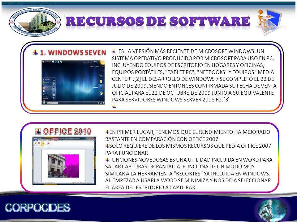 COMUNISMO EN CUBA ES LA VERSIÓN MÁS RECIENTE DE MICROSOFT WINDOWS, UN SISTEMA OPERATIVO PRODUCIDO POR MICROSOFT PARA USO EN PC, INCLUYENDO EQUIPOS DE ESCRITORIO EN HOGARES Y OFICINAS, EQUIPOS PORTÁTILES, TABLET PC , NETBOOKS Y EQUIPOS MEDIA CENTER .[2] EL DESARROLLO DE WINDOWS 7 SE COMPLETÓ EL 22 DE JULIO DE 2009, SIENDO ENTONCES CONFIRMADA SU FECHA DE VENTA OFICIAL PARA EL 22 DE OCTUBRE DE 2009 JUNTO A SU EQUIVALENTE PARA SERVIDORES WINDOWS SERVER 2008 R2.[3] EN PRIMER LUGAR, TENEMOS QUE EL RENDIMIENTO HA MEJORADO BASTANTE EN COMPARACIÓN CON OFFICE 2007.