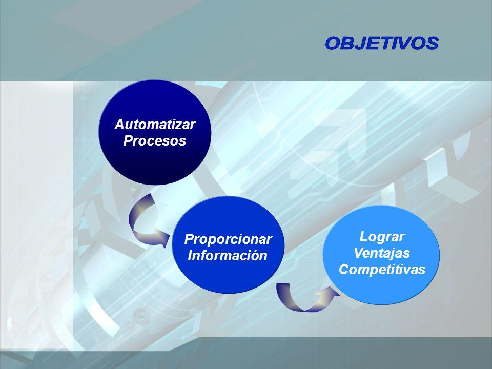 Automatizar Procesos Proporcionar Información Lograr Ventajas Competitivas