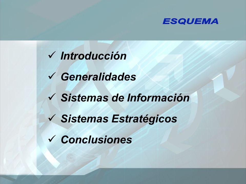 Introducción Generalidades Sistemas de Información Sistemas Estratégicos Conclusiones