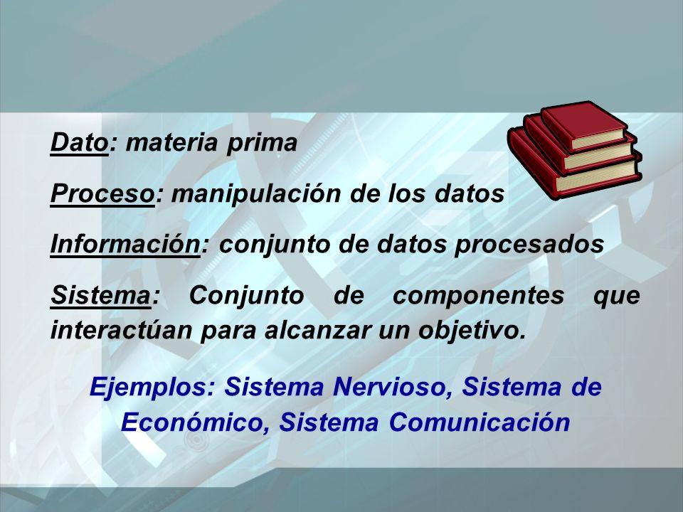 Dato: materia prima Proceso: manipulación de los datos Información: conjunto de datos procesados Sistema: Conjunto de componentes que interactúan para alcanzar un objetivo.