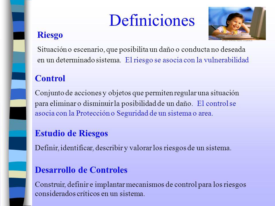 Definiciones Riesgo Situación o escenario, que posibilita un daño o conducta no deseada en un determinado sistema. El riesgo se asocia con la vulnerab