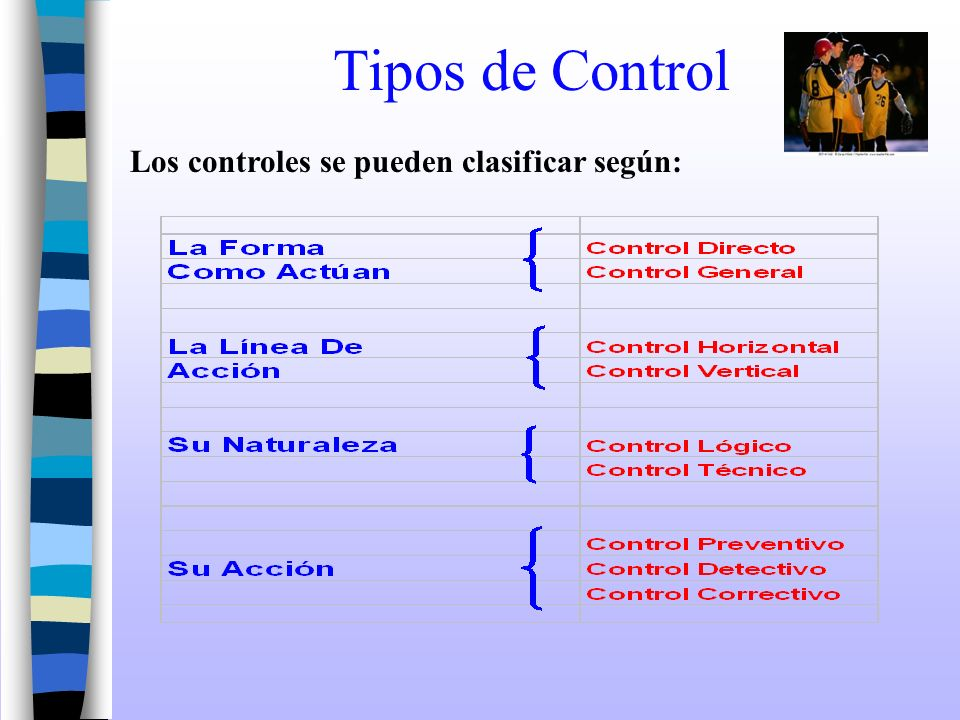 Tipos de Control Los controles se pueden clasificar según: