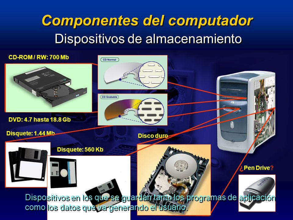 Componentes del computador Disquete: 1.44 Mb Disco duro Disquete: 560 Kb CD-ROM / RW: 700 Mb DVD: 4.7 hasta 18.8 Gb Dispositivos de almacenamiento ¿ P