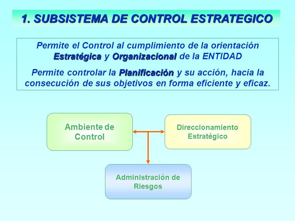 EstratégicaOrganizacional Permite el Control al cumplimiento de la orientación Estratégica y Organizacional de la ENTIDAD Planificación Permite contro