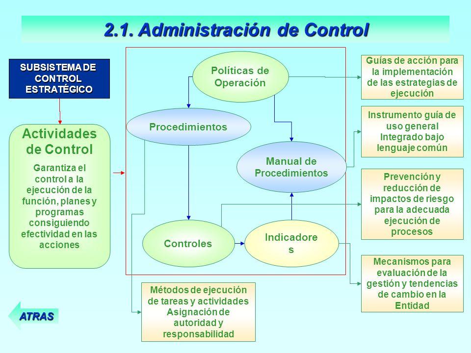 Guías de acción para la implementación de las estrategias de ejecución Procedimientos Políticas de Operación Indicadore s Instrumento guía de uso gene