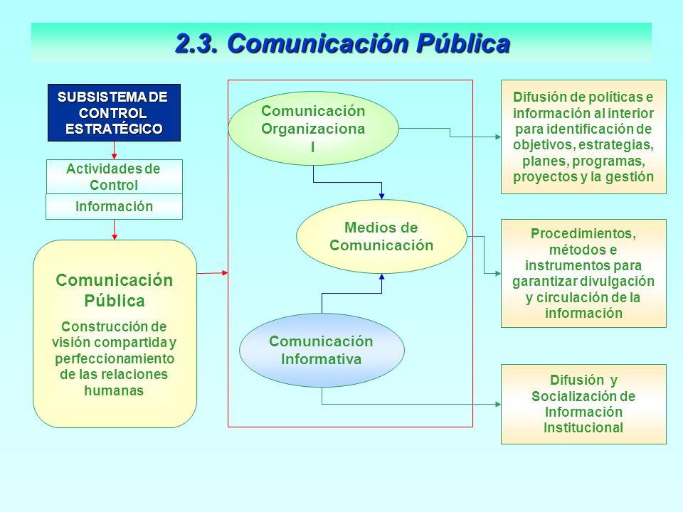 Difusión de políticas e información al interior para identificación de objetivos, estrategias, planes, programas, proyectos y la gestión Comunicación