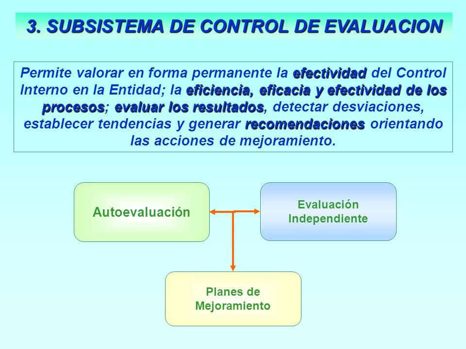 efectividad eficiencia, eficacia y efectividad de los procesosevaluar los resultados recomendaciones Permite valorar en forma permanente la efectivida