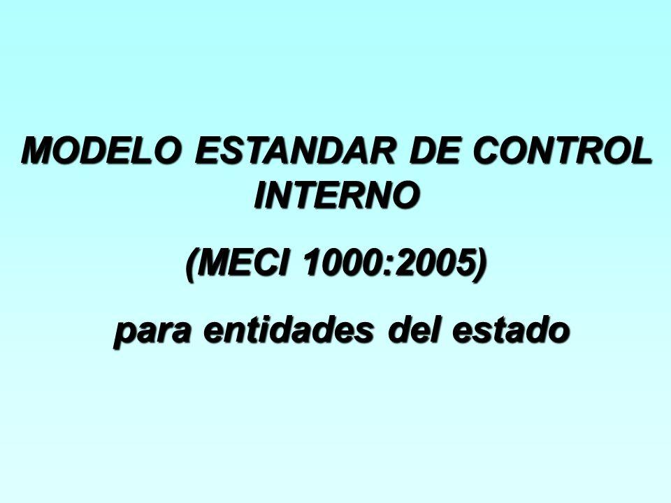 CONSTITUCIÓN POLITICA DE COLOMBIA MECI Decreto 1599 de 2005 NTCGP Decreto 4110 de 2004 CONTROL INTERNO Art.