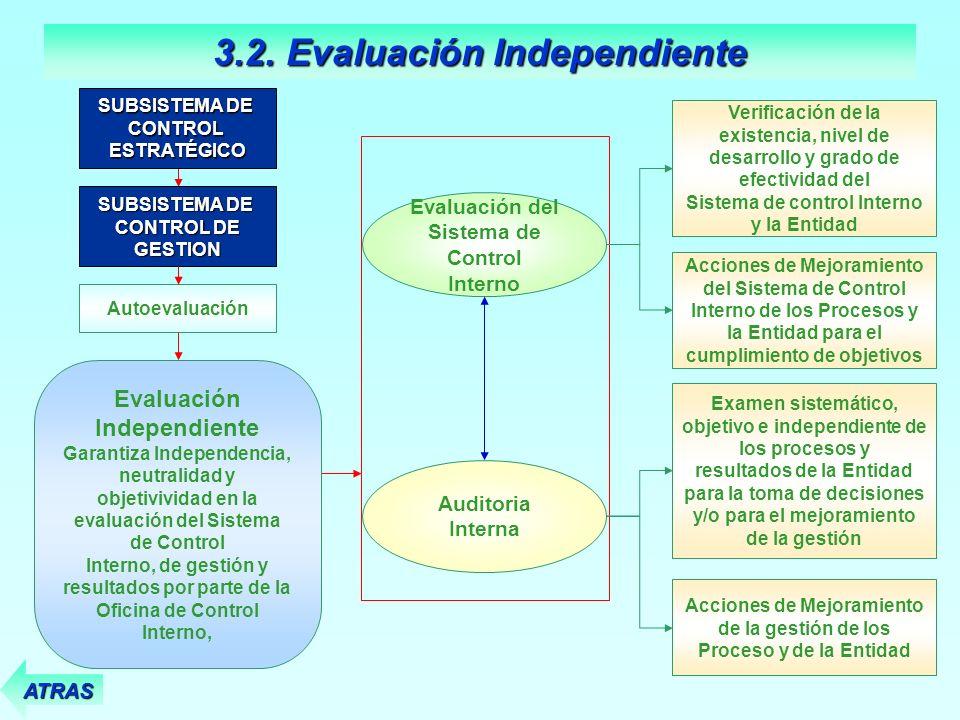 Verificación de la existencia, nivel de desarrollo y grado de efectividad del Sistema de control Interno y la Entidad Evaluación del Sistema de Contro
