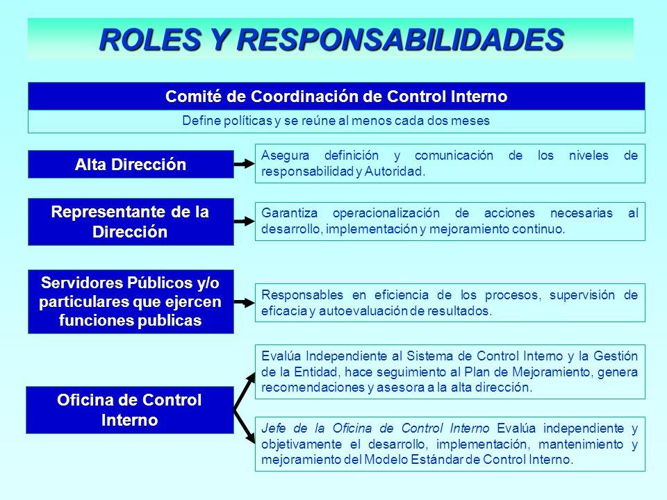 Asegura definición y comunicación de los niveles de responsabilidad y Autoridad. Alta Dirección Representante de la Dirección Servidores Públicos y/o