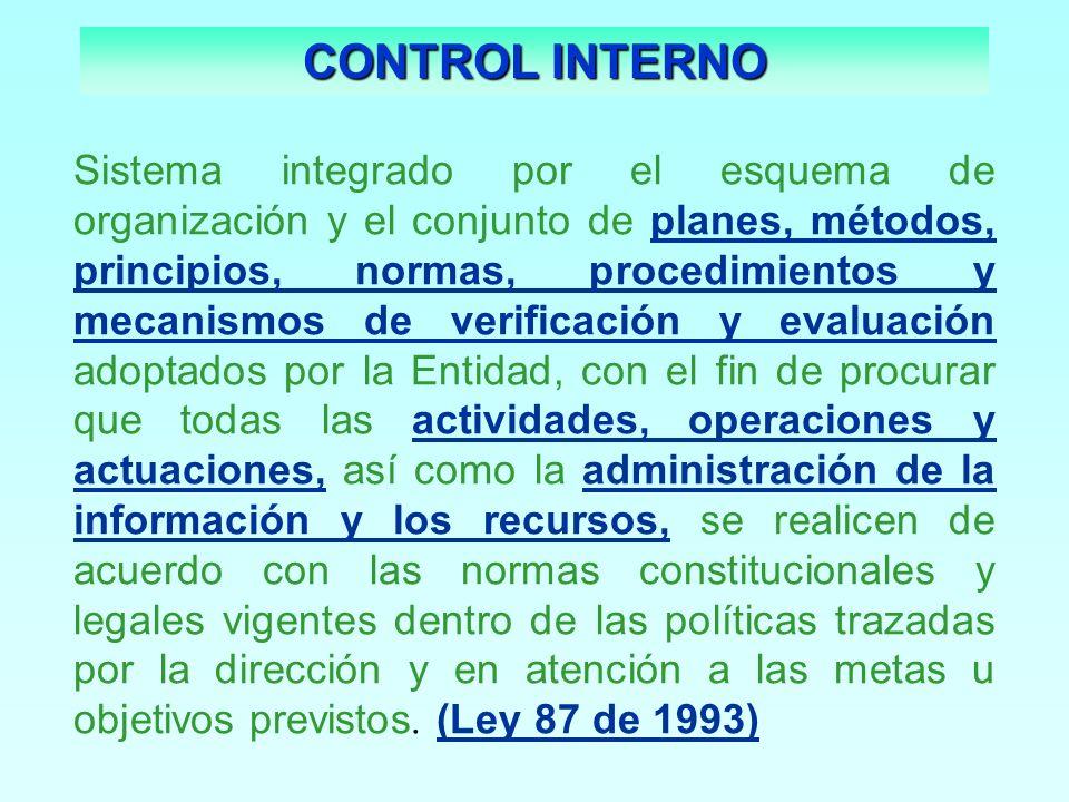 CONTROL INTERNO Sistema integrado por el esquema de organización y el conjunto de planes, métodos, principios, normas, procedimientos y mecanismos de