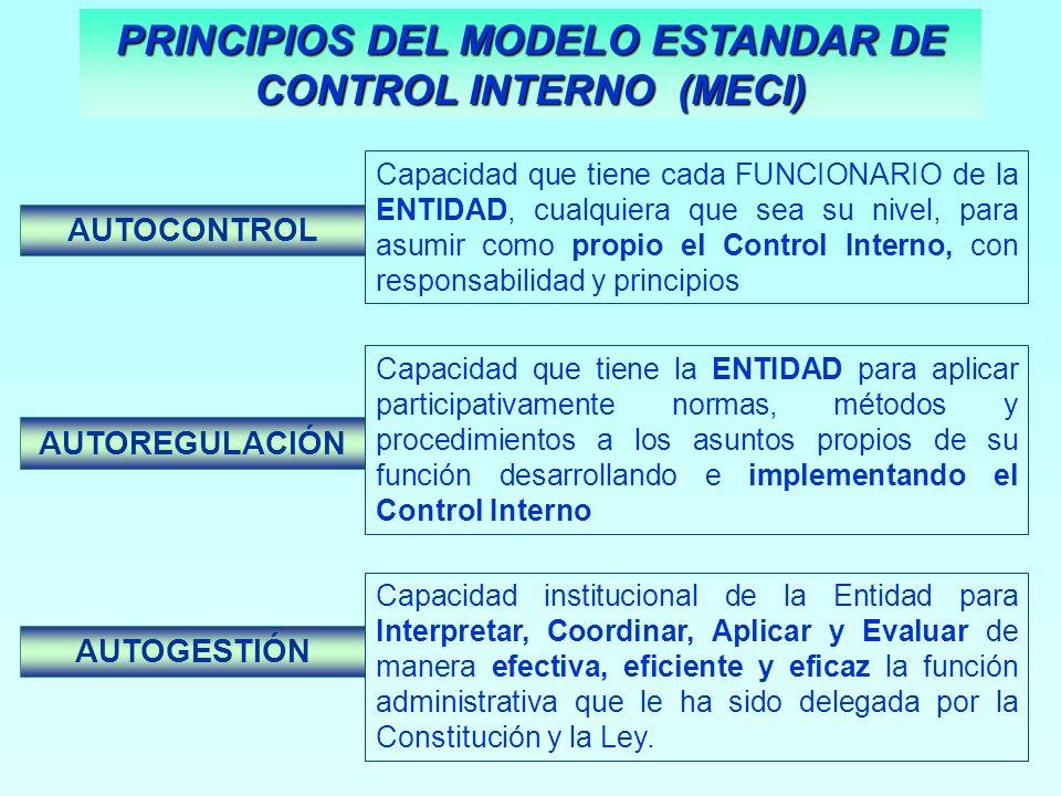 Legalidad con: 1.De Control de Cumplimiento Legalidad con: Cumplimiento – Autorregulación – Verificación y Evaluación Políticas con: 2.De Control Estratégico Políticas con: Conciencia – Procedimientos – Administración de Riesgos Funcionamiento con: 3.De Control de Ejecución Funcionamiento con: Procedimientos – Cumplimiento misional – Comunicación Mejoramiento con: 4.De Control de Evaluación Mejoramiento con: Seguimiento – Independencia - Integración Transparencia 5.De Control de Información Transparencia Oportunidad – Publicidad OBJETIVOS DEL MODELO ESTANDAR DE CONTROL INTERNO (MECI)