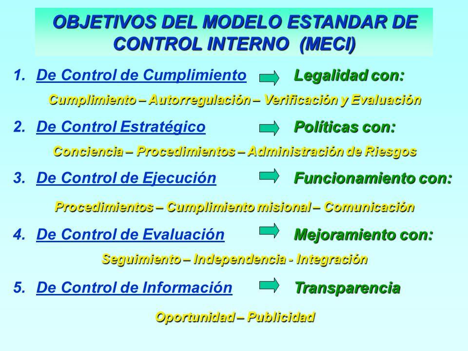 Legalidad con: 1.De Control de Cumplimiento Legalidad con: Cumplimiento – Autorregulación – Verificación y Evaluación Políticas con: 2.De Control Estr