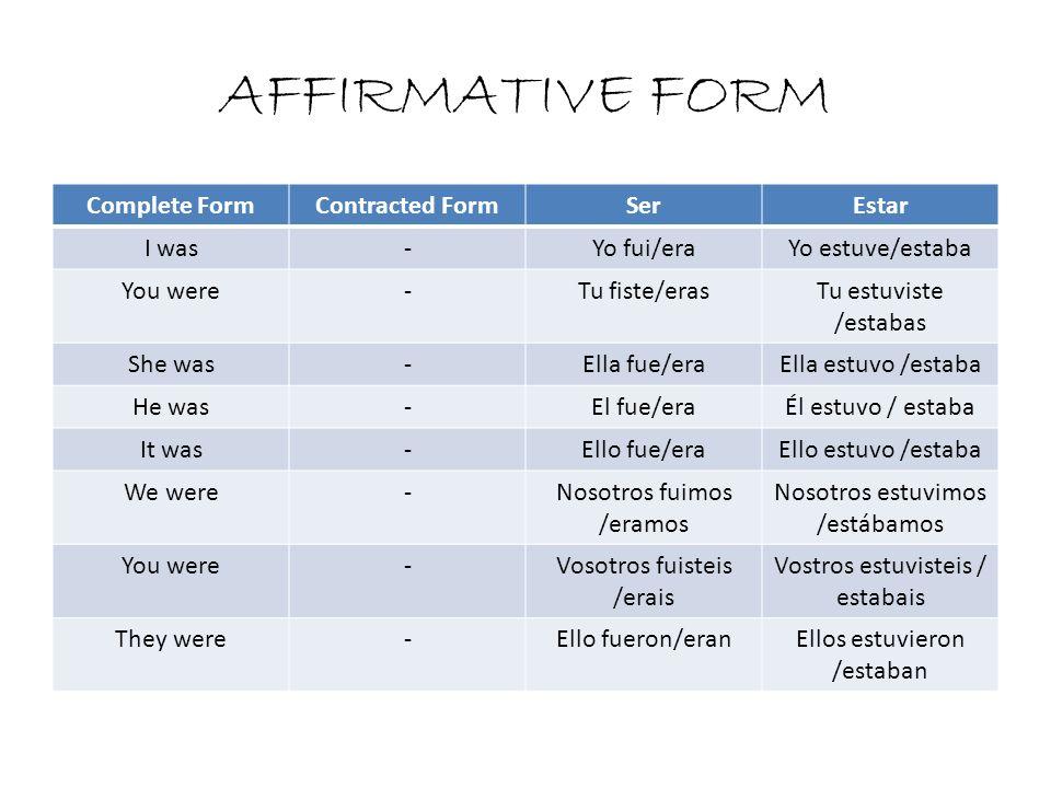 AFFIRMATIVE FORM Complete FormContracted FormSerEstar I was-Yo fui/eraYo estuve/estaba You were-Tu fiste/erasTu estuviste /estabas She was-Ella fue/er